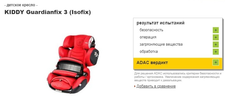 краш-тест автокресла Kiddy Cruiserfix 3